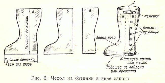 Примерный перечень индивидуального снаряжения для лыжных походов по Крайнему Северу