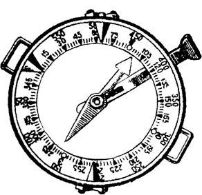 Что такое компас