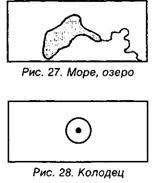 Гидрография на карте