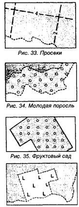 Растительность на карте