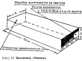 Дальномеры «Лилипут» и «Пионер»