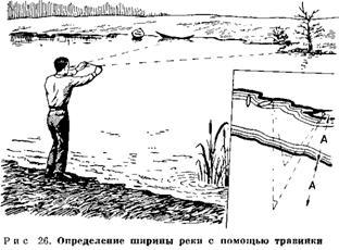 Определение ширины реки с помощью травинки