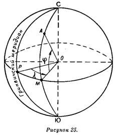 Географические, плоские прямоугольные и полярные координаты