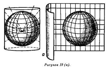 Картографическая проекция, масштаб, разграфка и номенклатура топографических карт