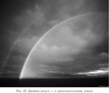 Предсказание погоды по радуге