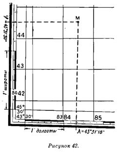 Расчеты по карте