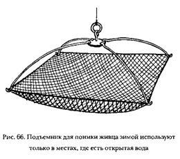 Изготовление самодельного подсака для рыболова