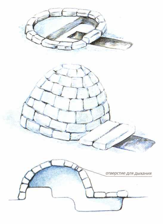 Как сделать иглу из снега чертеж