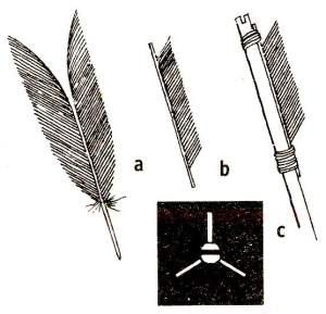 Как сделать перо на стреле