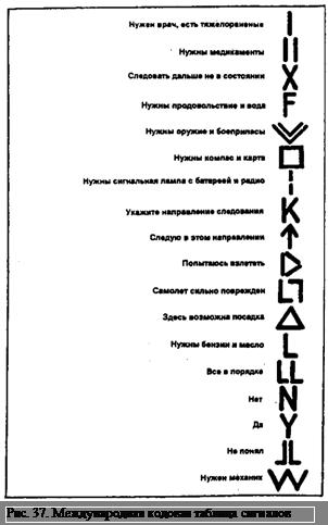 АВАРИЙНОЕ ПРИЗЕМЛЕНИЕ САМОЛЕТА В БЕЗЛЮДНОЙ МЕСТНОСТИ