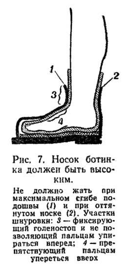 СНАРЯЖЕНИЕ: Обувь