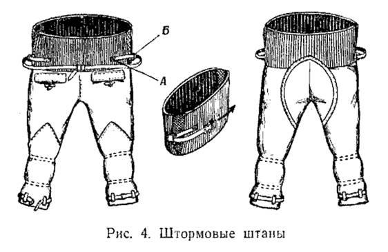 СНАРЯЖЕНИЕ: Одежда