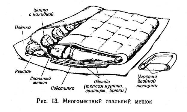 СНАРЯЖЕНИЕ: Спальные мешки и подстилки