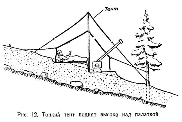 СНАРЯЖЕНИЕ: «Таежная» палатка