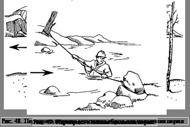 1.7. Правила движения в походе, преодоление препятствий