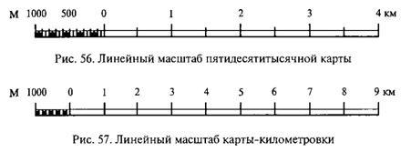2.1. Понятия «топографическая» и «спортивная карта»