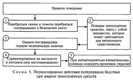 инструкция по правилам поведения в экстремальных ситуациях для учащихся - фото 3