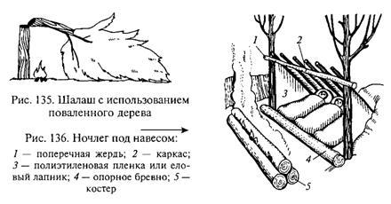 4.4. Сооружение временного укрытия