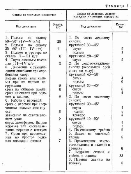 http://skitalets.ru/books/bezopasnost/image011.jpg