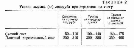 http://skitalets.ru/books/bezopasnost/image013.jpg