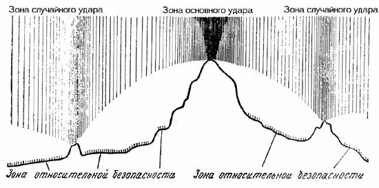 http://skitalets.ru/books/metod/opas_vgorah2/02_23.jpg