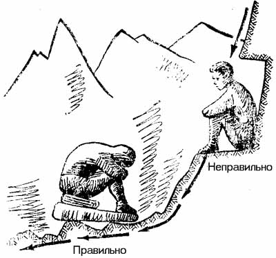 http://skitalets.ru/books/metod/opas_vgorah2/02_25.jpg