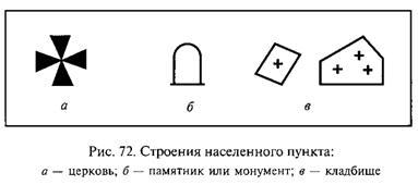 Группа 2. Населенные пункты, отдельные строения