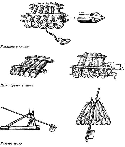 Изготовление необходимого снаряжения и средств передвижения