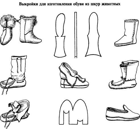 Изготовление одежды и обуви из растений и шкур животных
