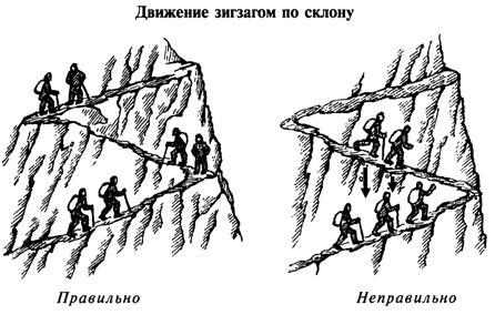 Обвалы оползни камнепады реферат 3252