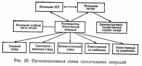 http://skitalets.ru/books/bezopasnost/image054.jpg