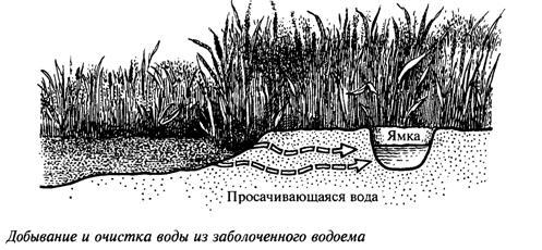 Поиск воды