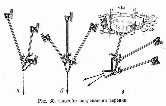 http://skitalets.ru/books/bezopasnost/image096.jpg
