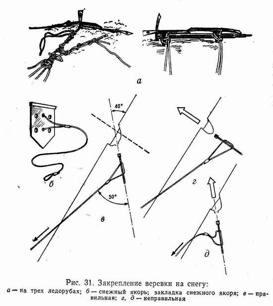 http://skitalets.ru/books/bezopasnost/image099.jpg