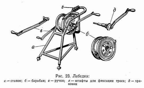 http://skitalets.ru/books/bezopasnost/image078.jpg