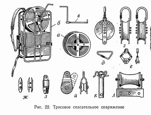 http://skitalets.ru/books/bezopasnost/image080.jpg