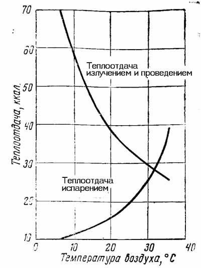 http://skitalets.ru/books/metod/opas_vgorah2/02_21.jpg