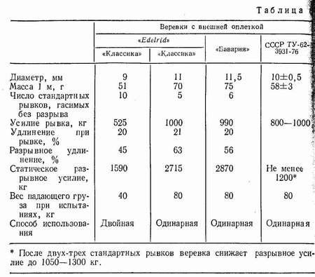 http://skitalets.ru/books/bezopasnost/image070.jpg