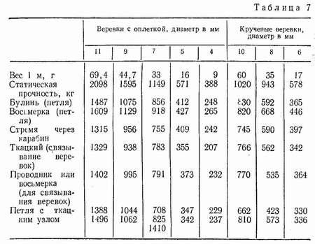 http://skitalets.ru/books/bezopasnost/image072.jpg