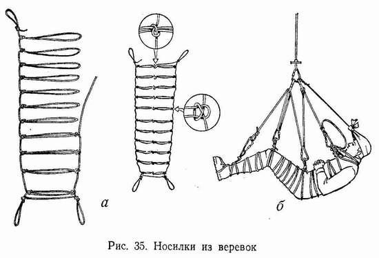 http://skitalets.ru/books/bezopasnost/image107.jpg