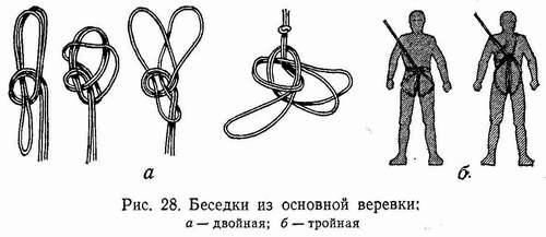 Как сделать обвязку из верёвки 701