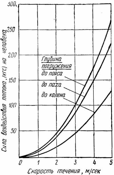 http://skitalets.ru/books/metod/opas_vgorah2/02_17.jpg