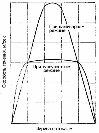 http://skitalets.ru/books/metod/opas_vgorah2/02_19.jpg