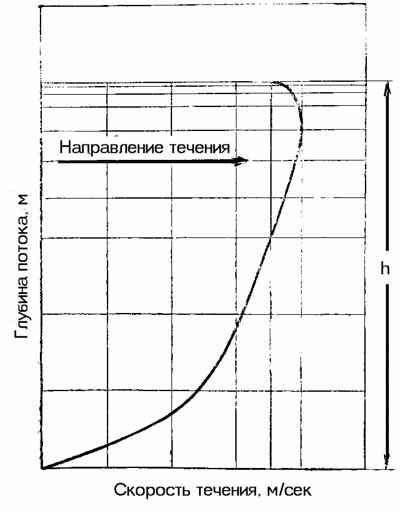 http://skitalets.ru/books/metod/opas_vgorah2/02_20.jpg