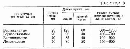 http://skitalets.ru/books/bezopasnost/image025.jpg