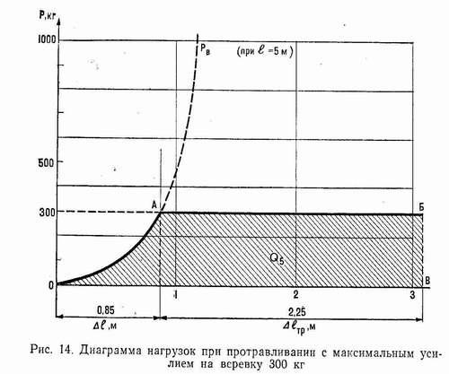 http://skitalets.ru/books/bezopasnost/image035.jpg