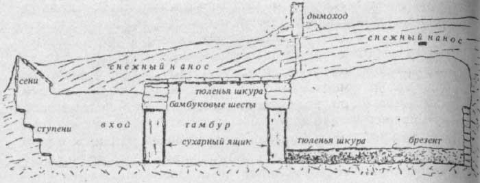 Описание: http://skitalets.ru/books/antark_priestley/risunok118.jpg
