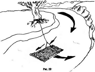 Преодоление водных препятствий вплавь