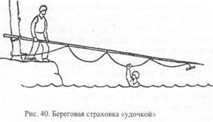 СТРАХОВКА