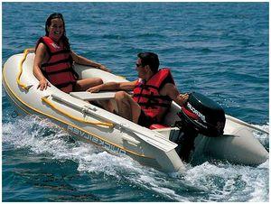 Частые вопросы о надувных лодках